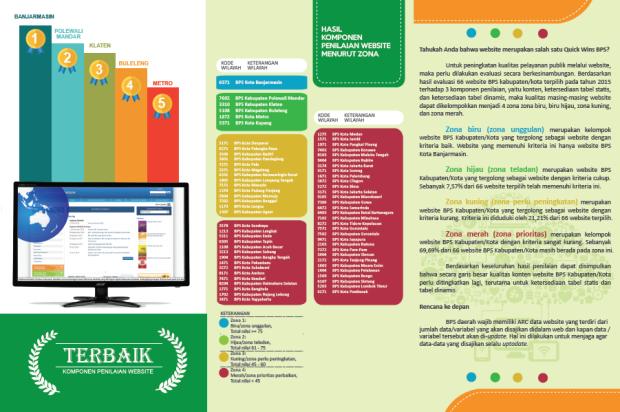 leaflet web 2